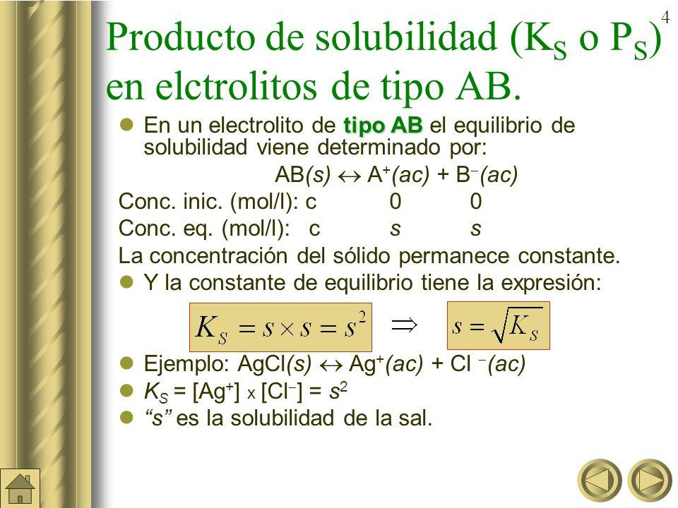 3 Solubilidad (s). Es la máxima concentración molar de soluto en un determinado disolvente, es decir, la molaridad de la disolución saturada de dicho