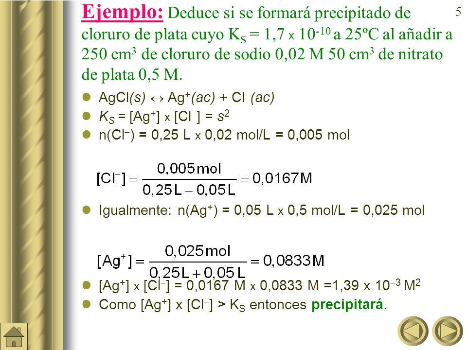 4 Producto de solubilidad (K S o P S ) en elctrolitos de tipo AB. tipo AB En un electrolito de tipo AB el equilibrio de solubilidad viene determinado