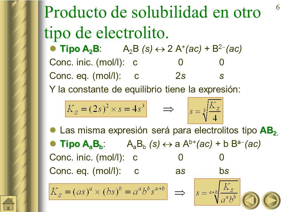 5 Ejemplo: Deduce si se formará precipitado de cloruro de plata cuyo K S = 1,7 x 10 -10 a 25ºC al añadir a 250 cm 3 de cloruro de sodio 0,02 M 50 cm 3