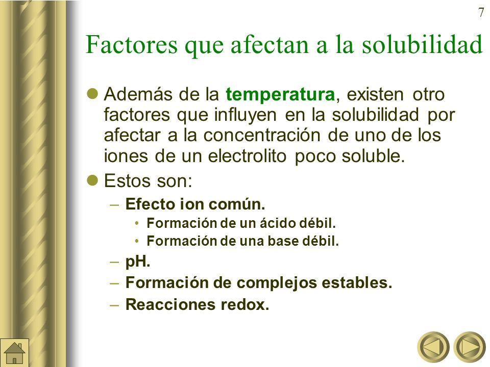 6 Producto de solubilidad en otro tipo de electrolito. Tipo A 2 B Tipo A 2 B: A 2 B (s) 2 A + (ac) + B 2 (ac) Conc. inic. (mol/l): c 0 0 Conc. eq. (mo