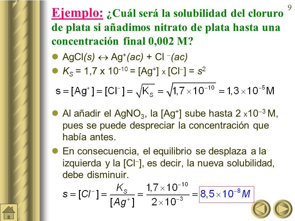 8 Efecto ion común. Si a una disolución saturada de un electrolito poco soluble añadimos otra sustancia que aporta uno de los iones, la concentración