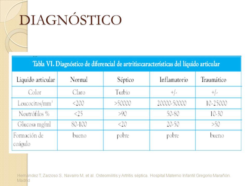 DIAGNÓSTICO Hernández T, Zarzoso S, Navarro M, et al. Osteomilitis y Artritis séptica. Hospital Materno Infantil Gregorio Marañón. Madrid