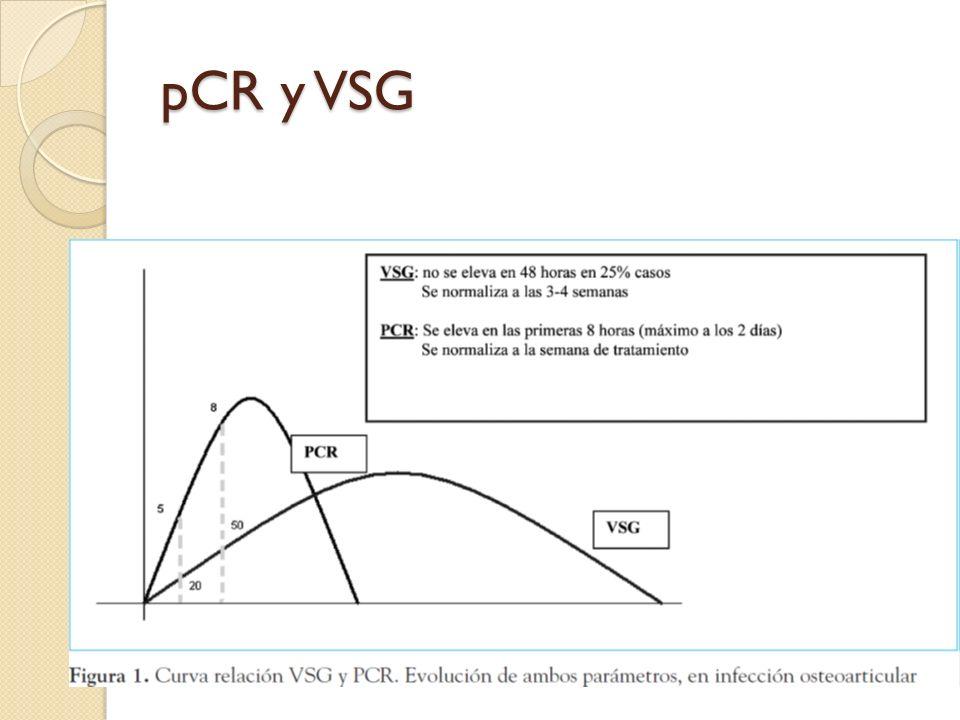 pCR y VSG
