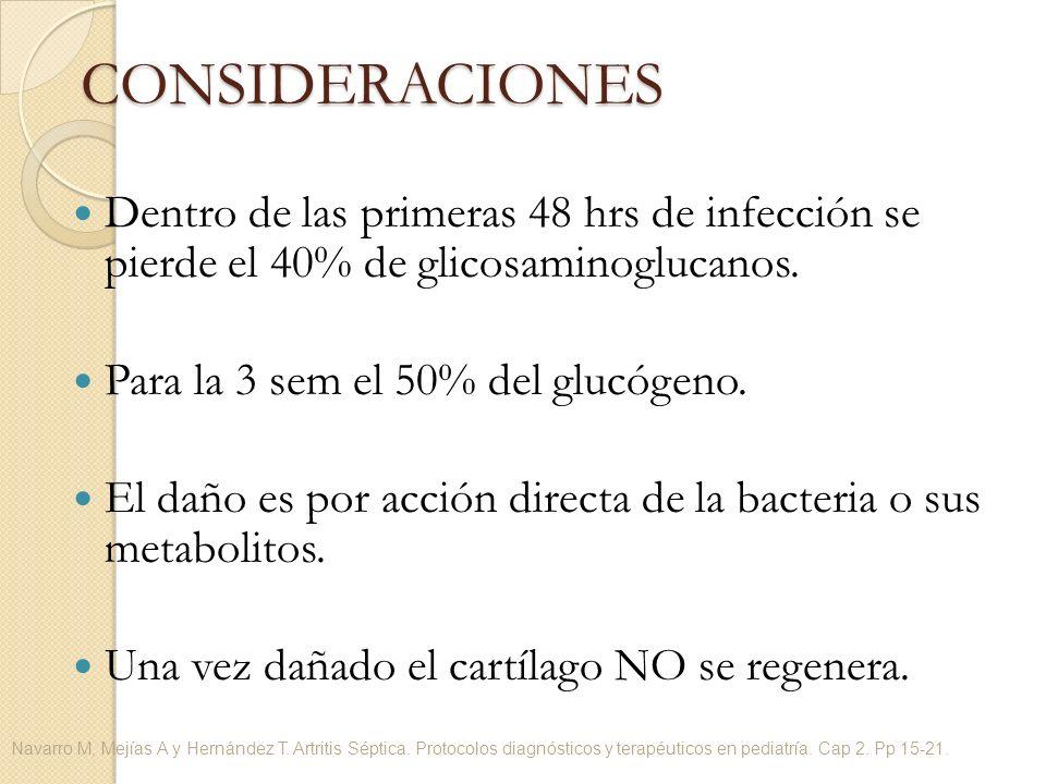 Dentro de las primeras 48 hrs de infección se pierde el 40% de glicosaminoglucanos. Para la 3 sem el 50% del glucógeno. El daño es por acción directa