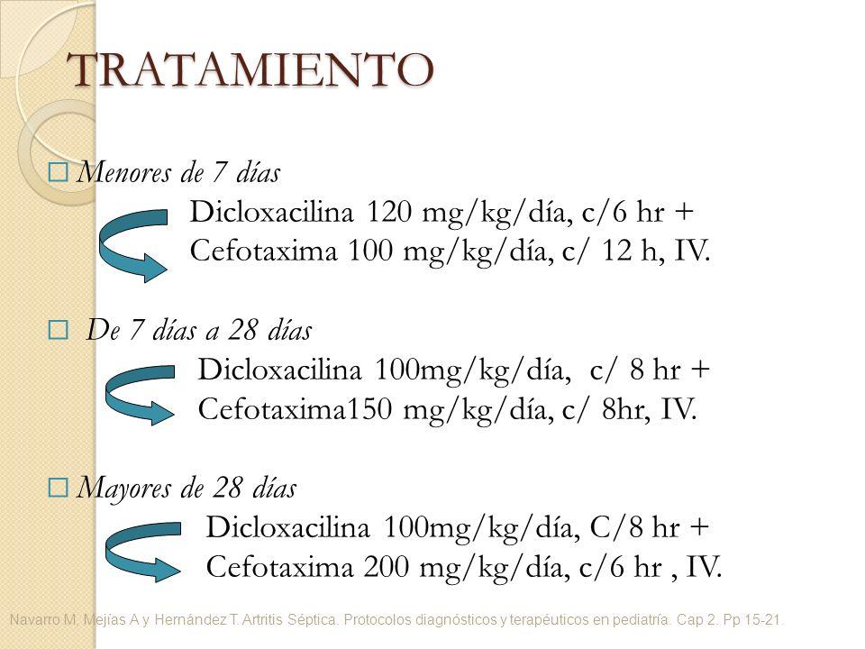 Menores de 7 días Dicloxacilina 120 mg/kg/día, c/6 hr + Cefotaxima 100 mg/kg/día, c/ 12 h, IV. De 7 días a 28 días Dicloxacilina 100mg/kg/día, c/ 8 hr