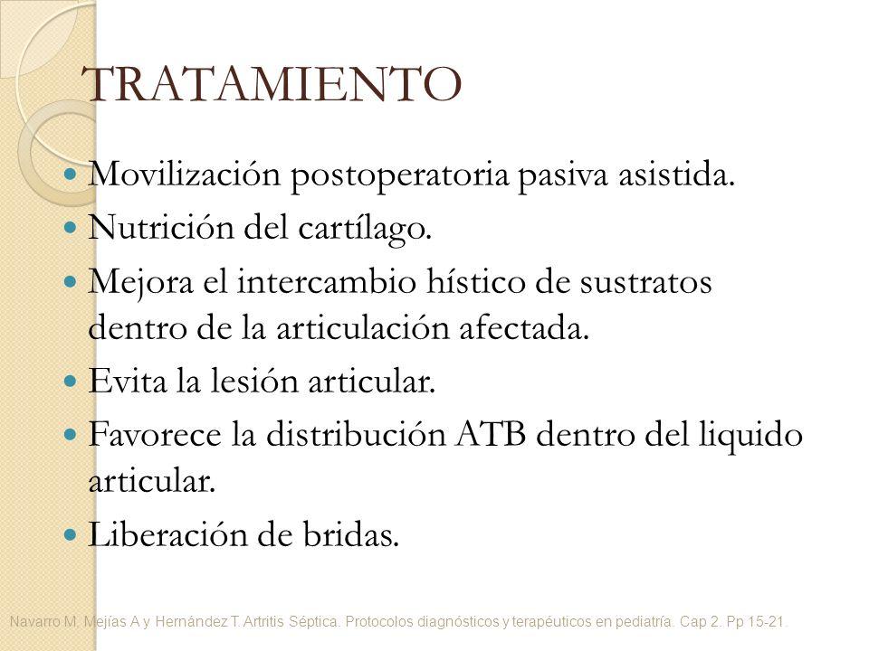 Movilización postoperatoria pasiva asistida. Nutrición del cartílago. Mejora el intercambio hístico de sustratos dentro de la articulación afectada. E