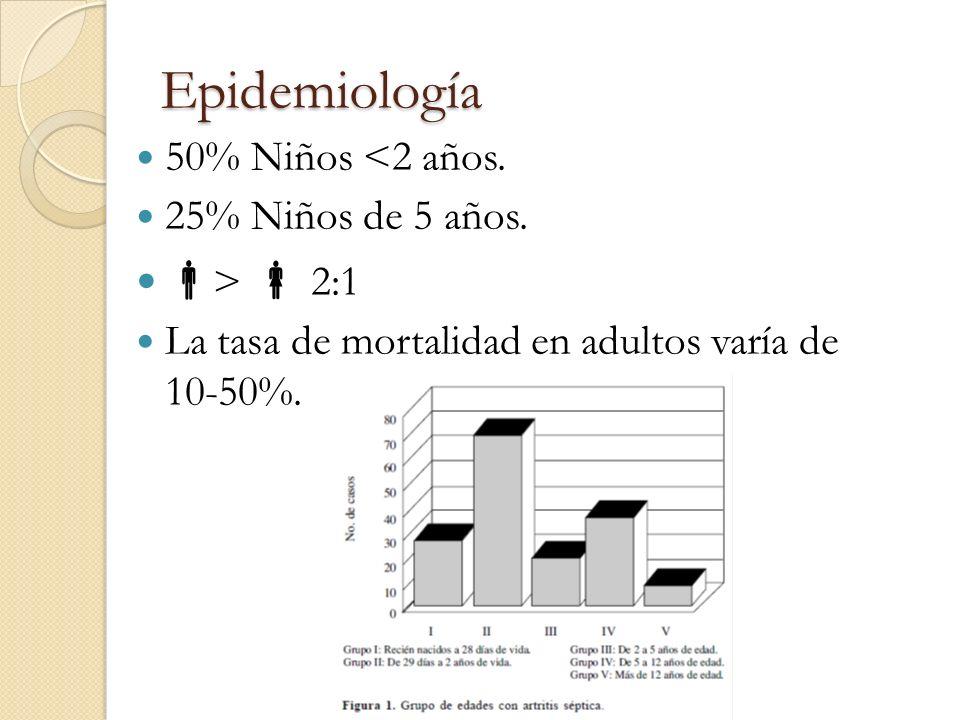 Epidemiología 50% Niños <2 años. 25% Niños de 5 años. > 2:1 La tasa de mortalidad en adultos varía de 10-50%.