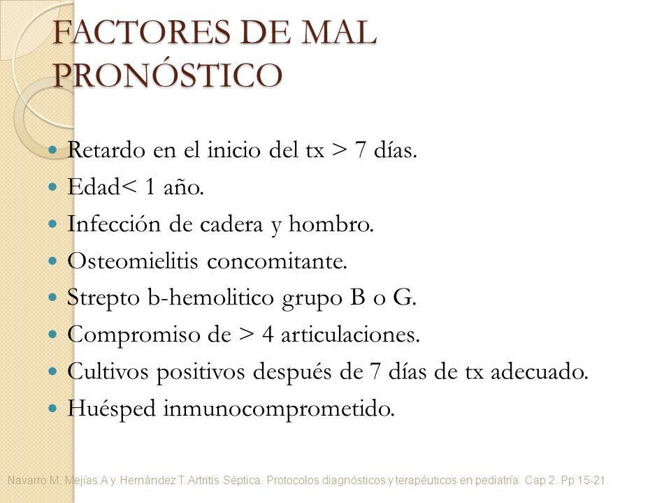 FACTORES DE MAL PRONÓSTICO Retardo en el inicio del tx > 7 días. Edad< 1 año. Infección de cadera y hombro. Osteomielitis concomitante. Strepto b-hemo