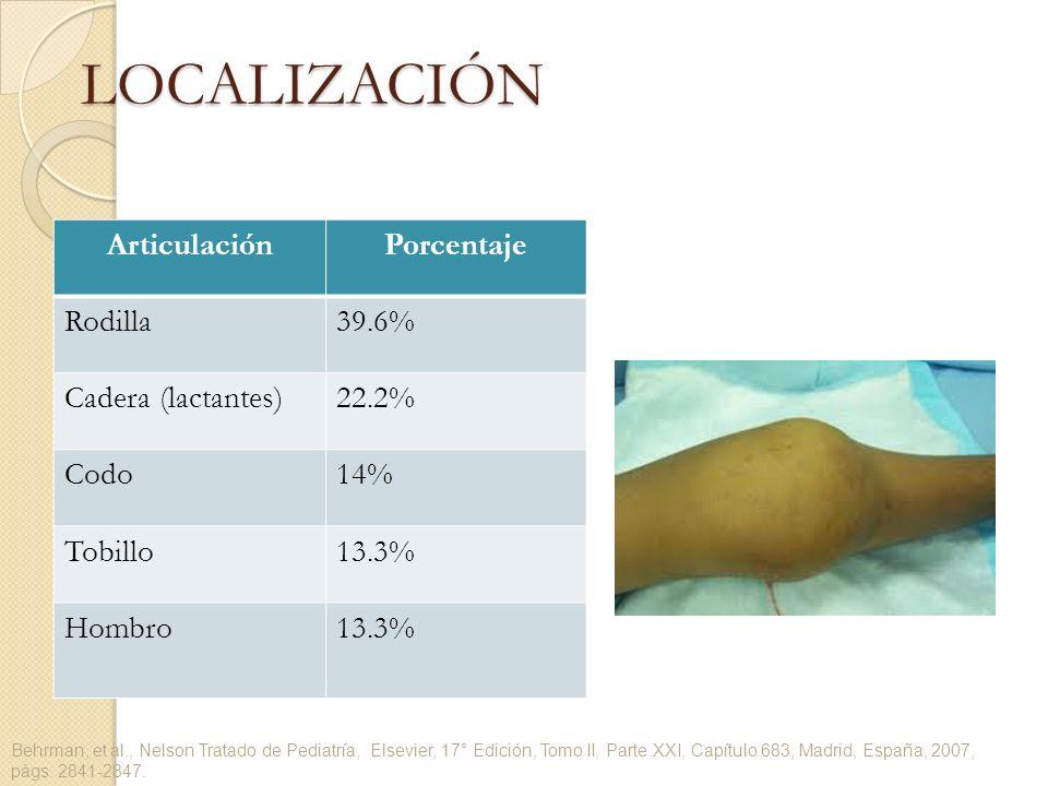 LOCALIZACIÓN ArticulaciónPorcentaje Rodilla39.6% Cadera (lactantes)22.2% Codo14% Tobillo13.3% Hombro13.3% Behrman, et al., Nelson Tratado de Pediatría