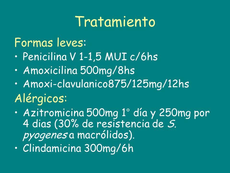 Tratamiento Formas leves: Penicilina V 1-1,5 MUI c/6hs Amoxicilina 500mg/8hs Amoxi-clavulanico875/125mg/12hs Alérgicos: Azitromicina 500mg 1° día y 25