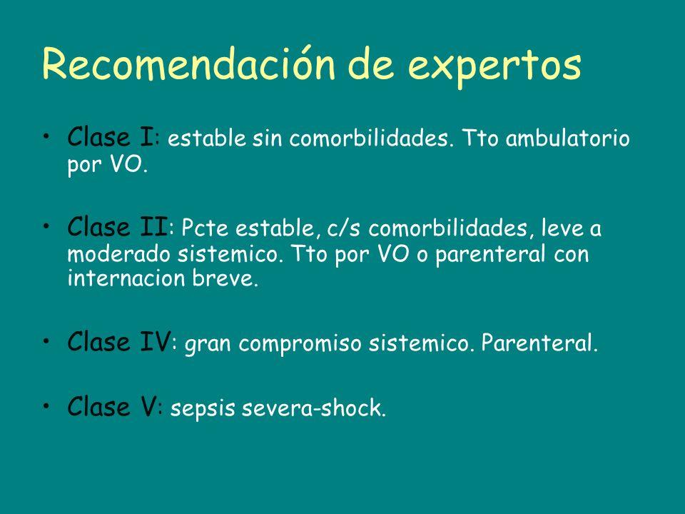 Recomendación de expertos Clase I : estable sin comorbilidades. Tto ambulatorio por VO. Clase II : Pcte estable, c/s comorbilidades, leve a moderado s