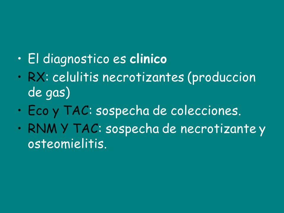 El diagnostico es clinico RX: celulitis necrotizantes (produccion de gas) Eco y TAC: sospecha de colecciones. RNM Y TAC: sospecha de necrotizante y os