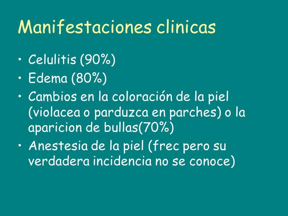 Celulitis (90%) Edema (80%) Cambios en la coloración de la piel (violacea o parduzca en parches) o la aparicion de bullas(70%) Anestesia de la piel (f