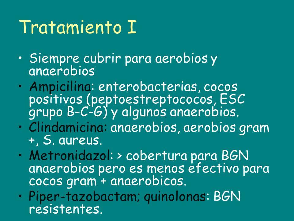 Tratamiento I Siempre cubrir para aerobios y anaerobios Ampicilina: enterobacterias, cocos positivos (peptoestreptococos, ESC grupo B-C-G) y algunos a