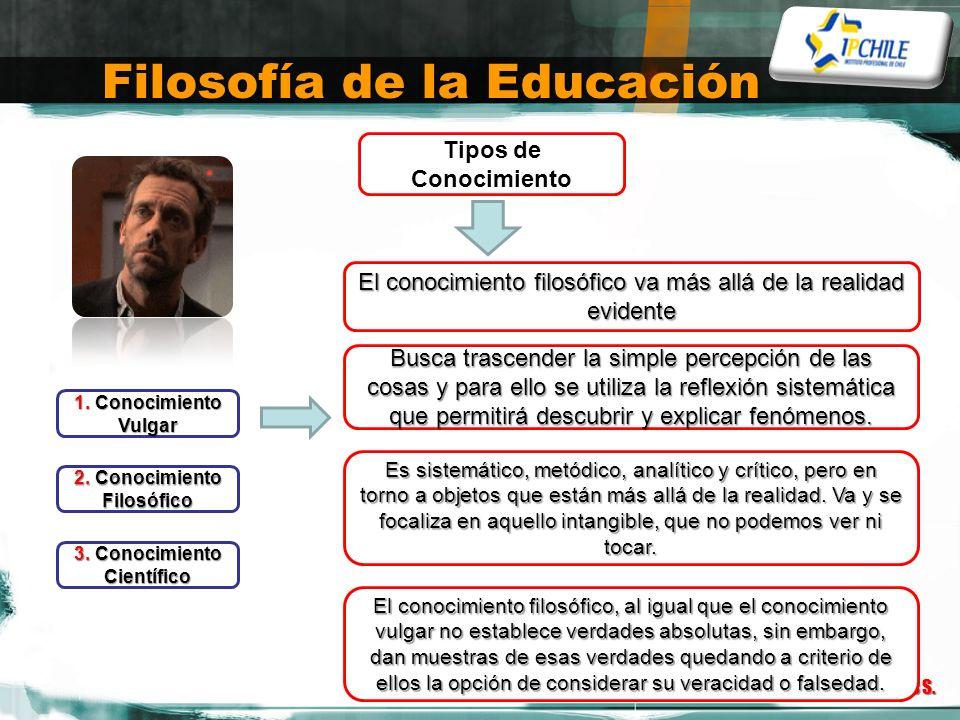 Filosofía de la Educación Prof. Humberto Lineros S. Tipos de Conocimiento 1. Conocimiento Vulgar 2. Conocimiento Filosófico 3. Conocimiento Científico