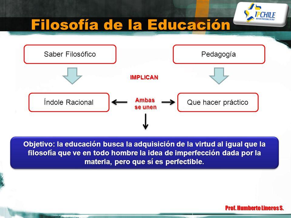 Filosofía de la Educación Saber FilosóficoPedagogía Prof. Humberto Lineros S. IMPLICAN Índole RacionalQue hacer práctico Ambas se unen Objetivo: la ed