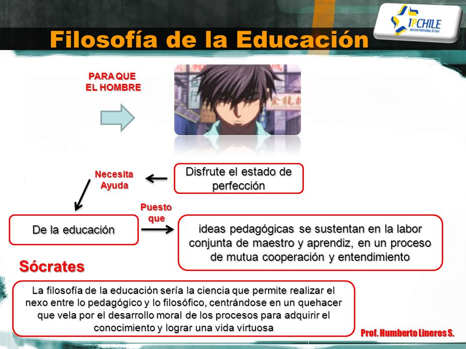 Filosofía de la Educación Prof. Humberto Lineros S. PARA QUE EL HOMBRE EL HOMBRE Disfrute el estado de perfección NecesitaAyuda De la educación ideas
