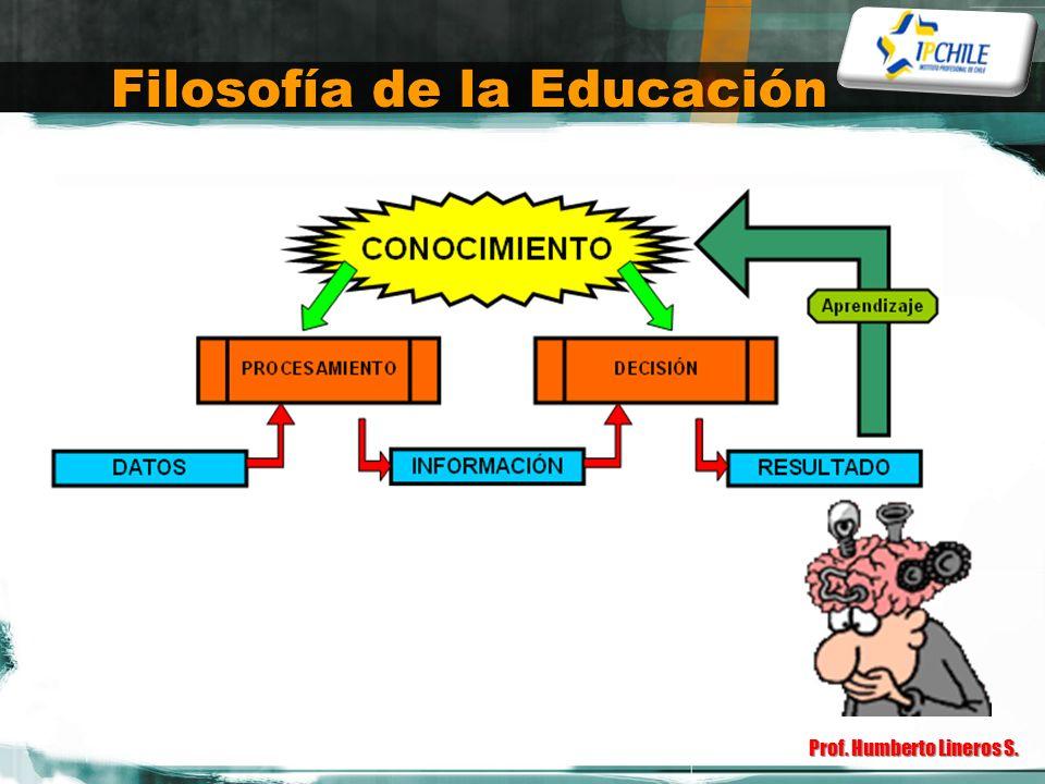 Filosofía de la Educación Prof. Humberto Lineros S.