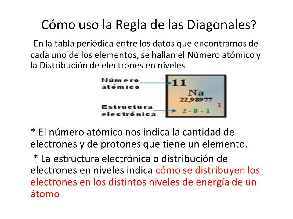 Cómo uso la Regla de las Diagonales ? En la tabla periódica entre los datos que encontramos de cada uno de los elementos, se hallan el Número atómico