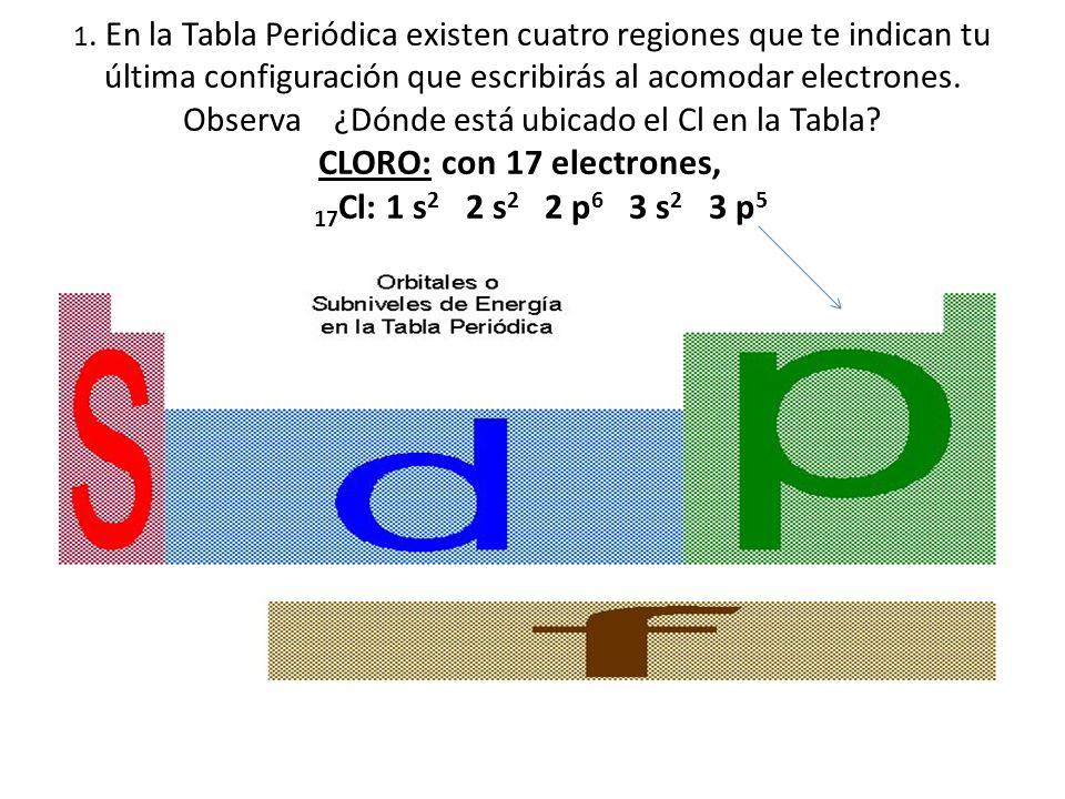 1. En la Tabla Periódica existen cuatro regiones que te indican tu última configuración que escribirás al acomodar electrones. Observa ¿Dónde está ubi