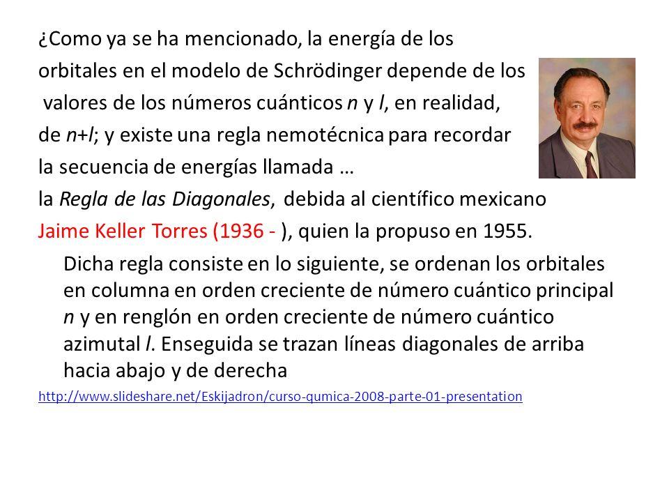 ¿Como ya se ha mencionado, la energía de los orbitales en el modelo de Schrödinger depende de los valores de los números cuánticos n y l, en realidad,