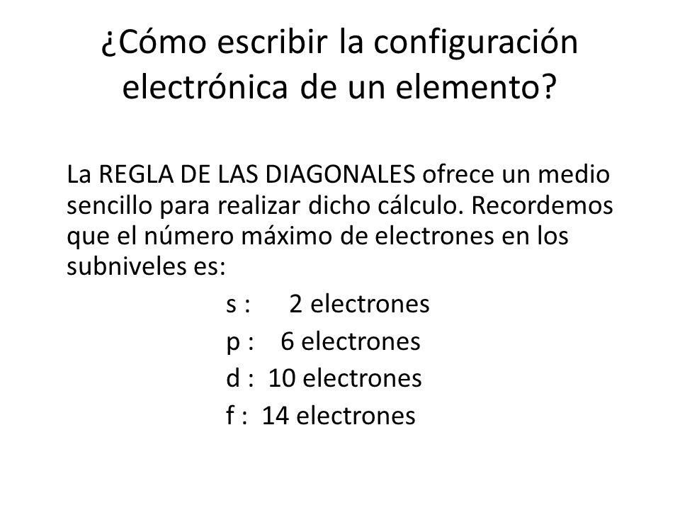 ¿Cómo escribir la configuración electrónica de un elemento? La REGLA DE LAS DIAGONALES ofrece un medio sencillo para realizar dicho cálculo. Recordemo
