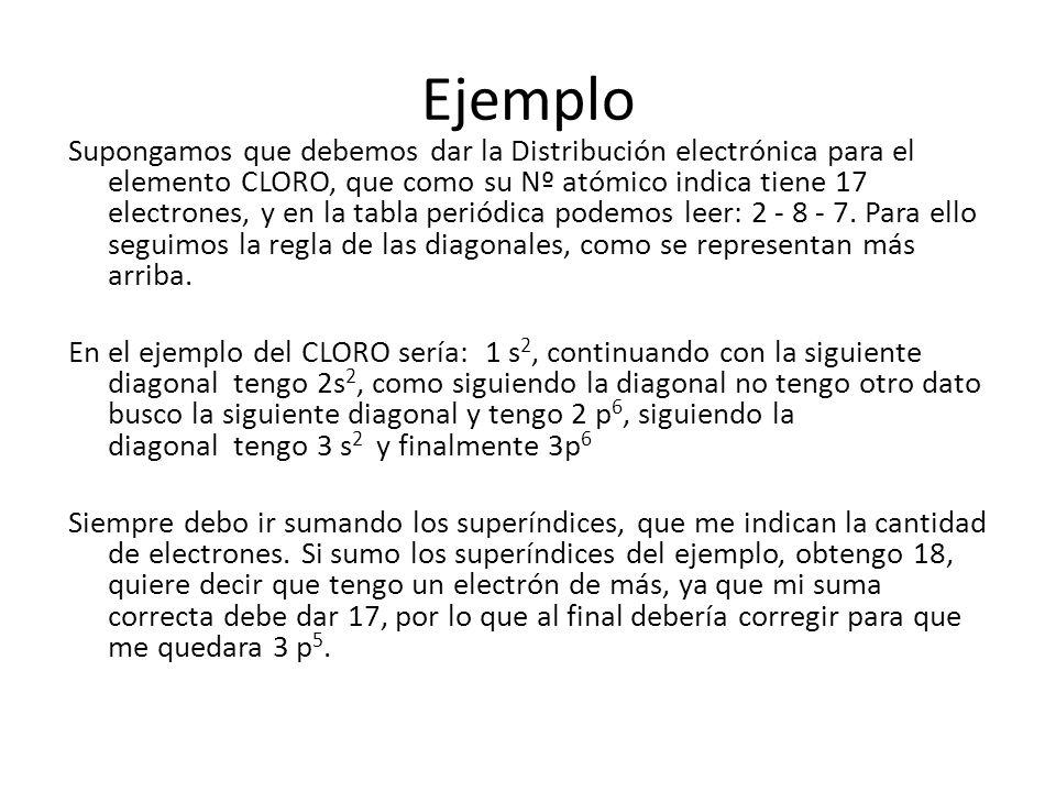 Ejemplo Supongamos que debemos dar la Distribución electrónica para el elemento CLORO, que como su Nº atómico indica tiene 17 electrones, y en la tabl