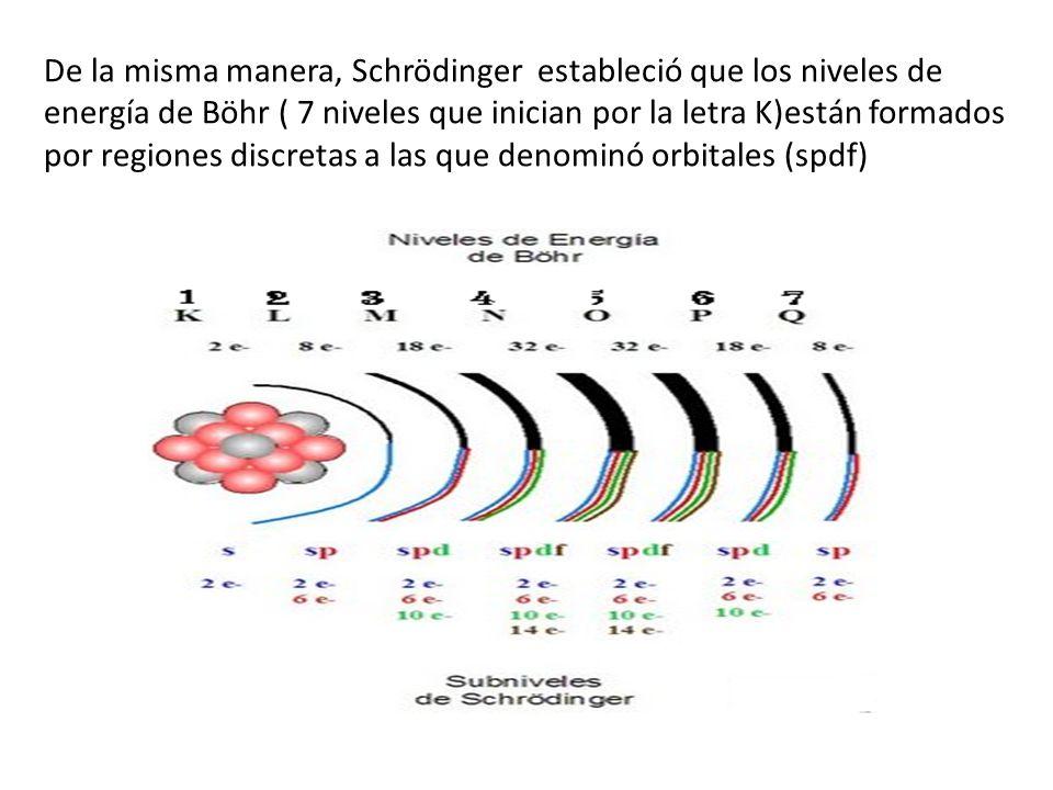 De la misma manera, Schrödinger estableció que los niveles de energía de Böhr ( 7 niveles que inician por la letra K)están formados por regiones discr