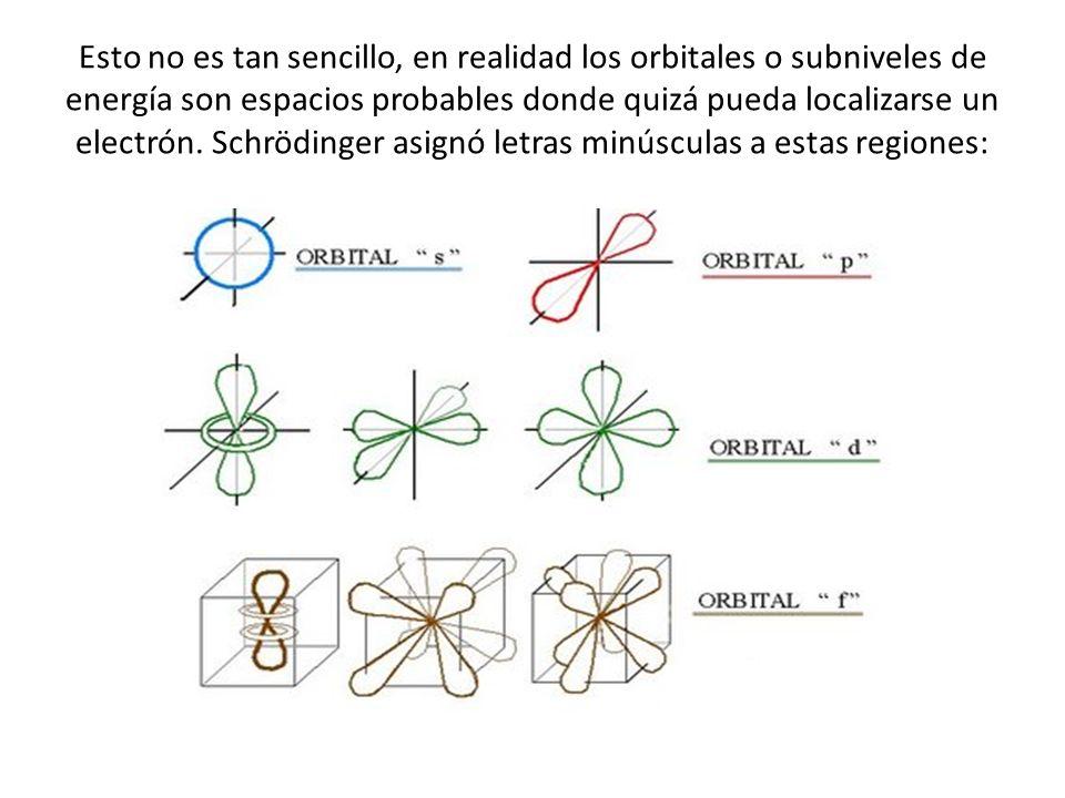 Esto no es tan sencillo, en realidad los orbitales o subniveles de energía son espacios probables donde quizá pueda localizarse un electrón. Schröding