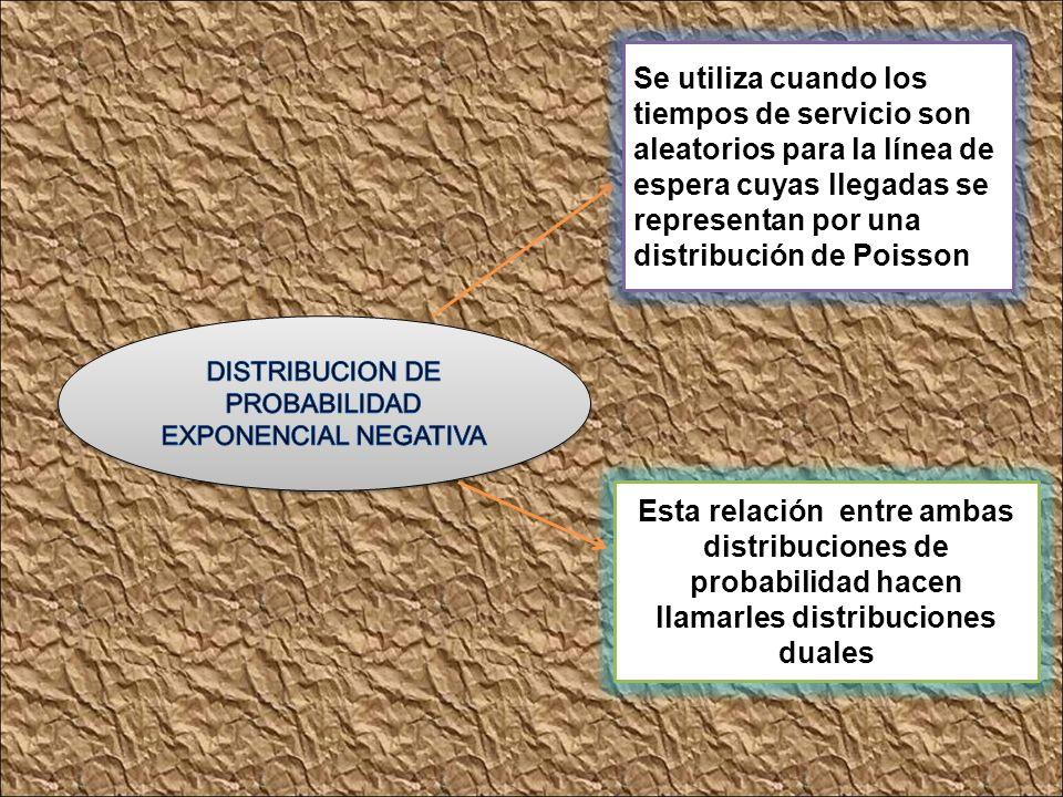 La distribución de Erlang, por su parte se utiliza aplicando la formula de Erlang y la distribución general se usa para cualquier otra situación disti