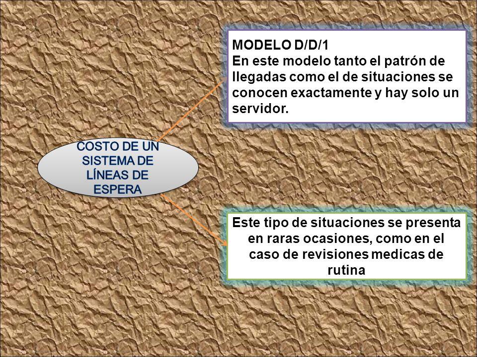 D/D/S, M/M/1, M/M/S, M/G/1 y el M/D/1 En todos estos modelos se requiere simularlos para analizar las características operativas de los mismos, como e
