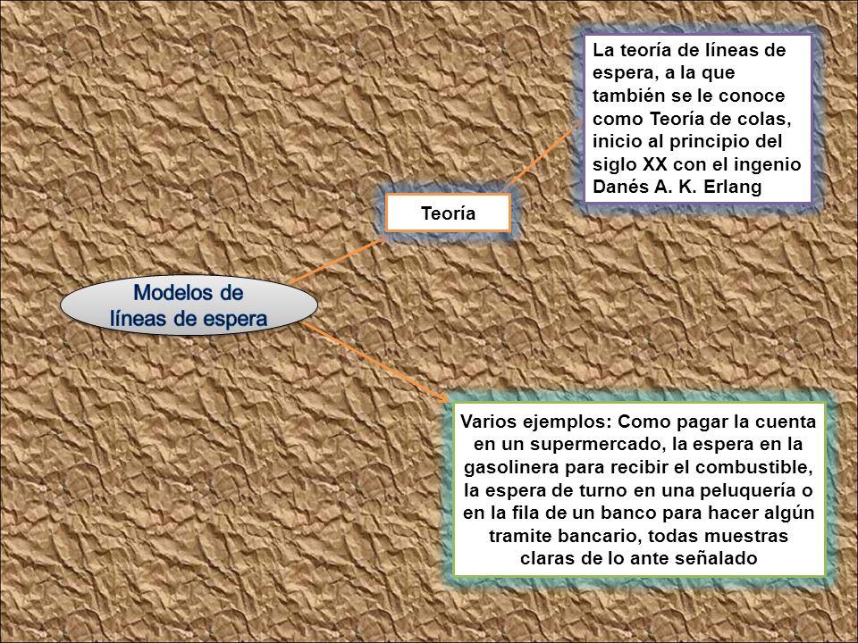 INSTITUTO TECNOLÓGICO DE VILLAHERMOSA MATERIA: INVESTIGACION DE OPERACIONES PROFESORA: ZINATH JAVIER GERONIMO ALUMNA: ISIDRA GPE. PÉREZ VÁZQUEZ