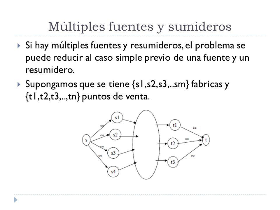Definiciones asociadas Un flujo en una red G = (V;E) con capacidad c es una función f : V £ V .