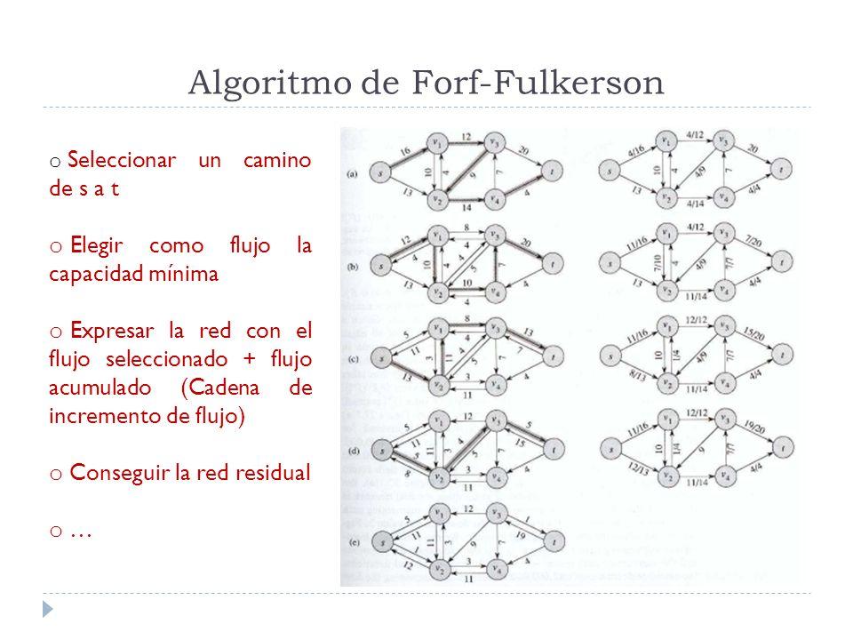 Algoritmo de Forf-Fulkerson o Seleccionar un camino de s a t o Elegir como flujo la capacidad mínima o Expresar la red con el flujo seleccionado + flu