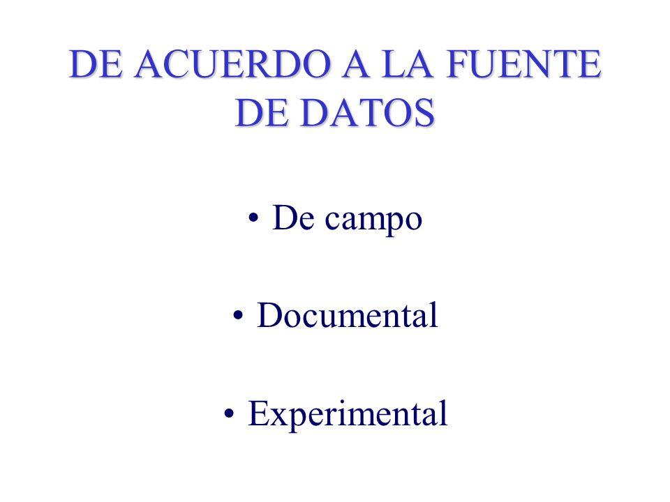 DE ACUERDO A LA FUENTE DE DATOS De campo Documental Experimental