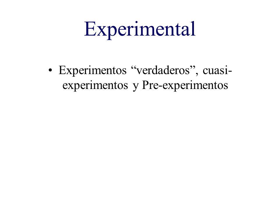 Experimental Experimentos verdaderos, cuasi- experimentos y Pre-experimentos