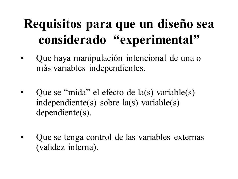 Requisitos para que un diseño sea considerado experimental Que haya manipulación intencional de una o más variables independientes. Que se mida el efe