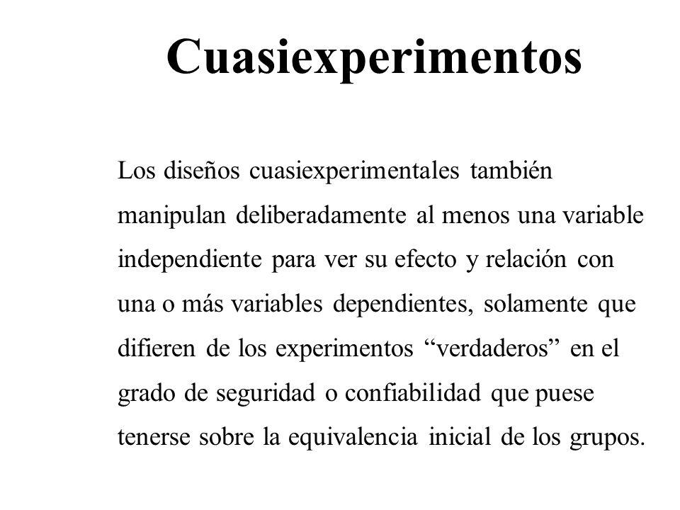 Cuasiexperimentos Los diseños cuasiexperimentales también manipulan deliberadamente al menos una variable independiente para ver su efecto y relación