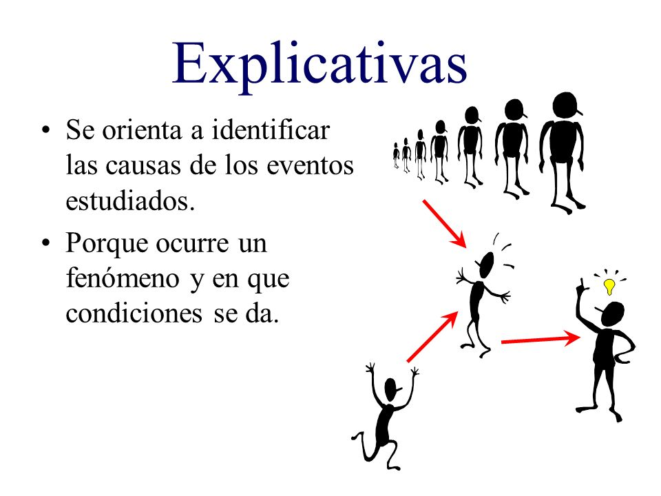 Explicativas Se orienta a identificar las causas de los eventos estudiados. Porque ocurre un fenómeno y en que condiciones se da.