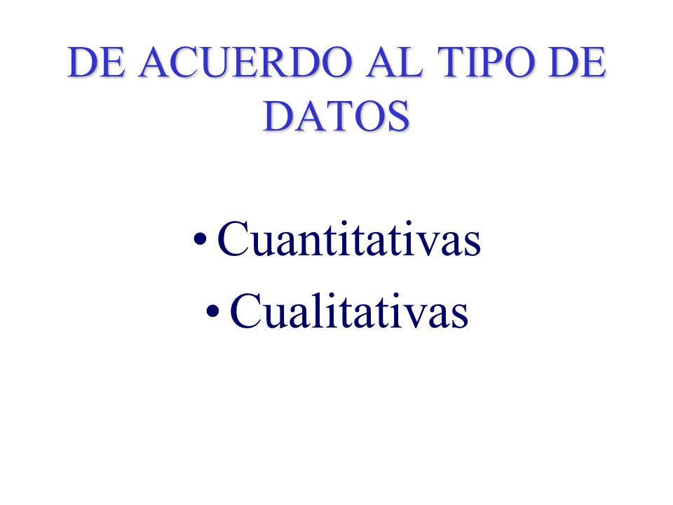 DE ACUERDO AL TIPO DE DATOS Cuantitativas Cualitativas