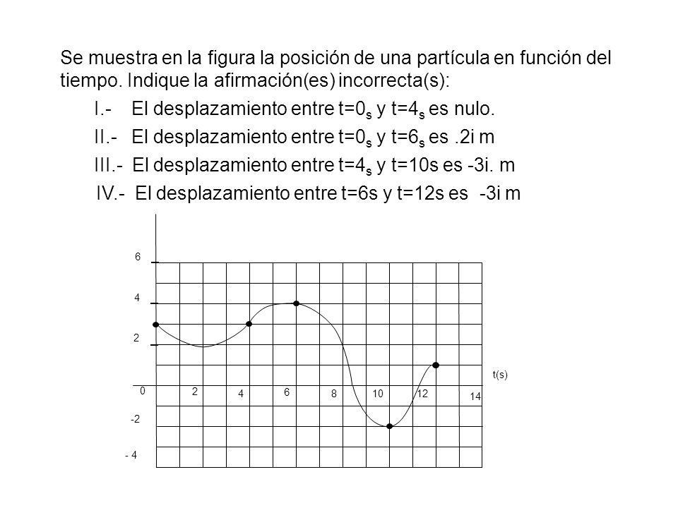 Se muestra en la figura la posición de una partícula en función del tiempo. Indique la afirmación(es) incorrecta(s): I.- El desplazamiento entre t=0 s