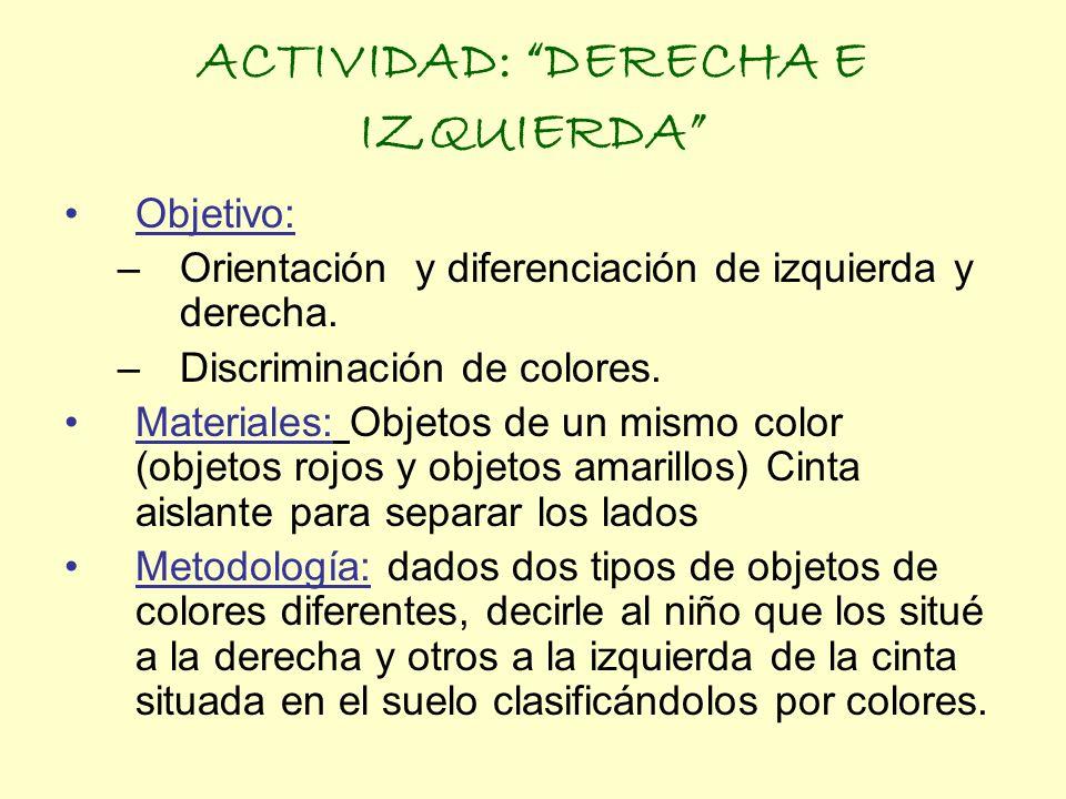 ACTIVIDAD: DERECHA E IZQUIERDA Objetivo: –Orientación y diferenciación de izquierda y derecha. –Discriminación de colores. Materiales: Objetos de un m