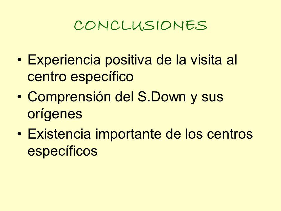 CONCLUSIONES Experiencia positiva de la visita al centro específico Comprensión del S.Down y sus orígenes Existencia importante de los centros específ