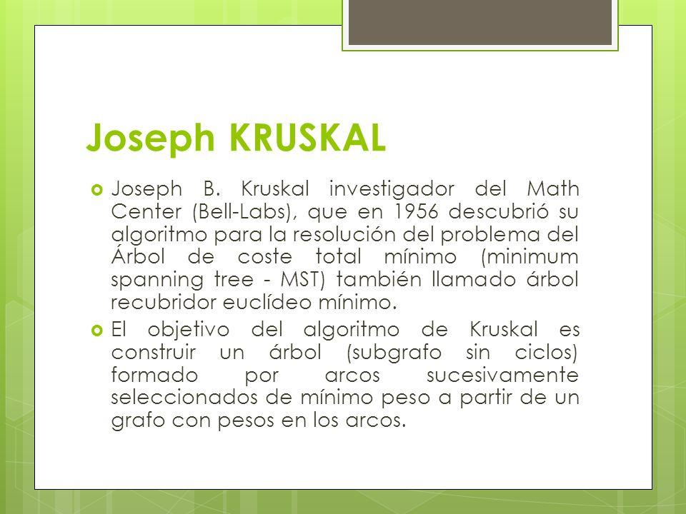 El Algoritmo de Kruskal que resuelve la misma clase de problema que el de Prim, salvo que en esta ocasión no partimos desde ningún nodo elegido al azar.