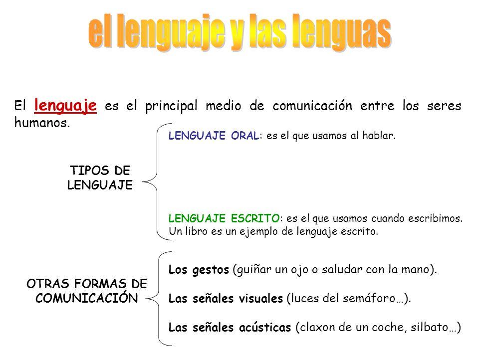 El lenguaje es el principal medio de comunicación entre los seres humanos. TIPOS DE LENGUAJE LENGUAJE ORAL: es el que usamos al hablar. LENGUAJE ESCRI