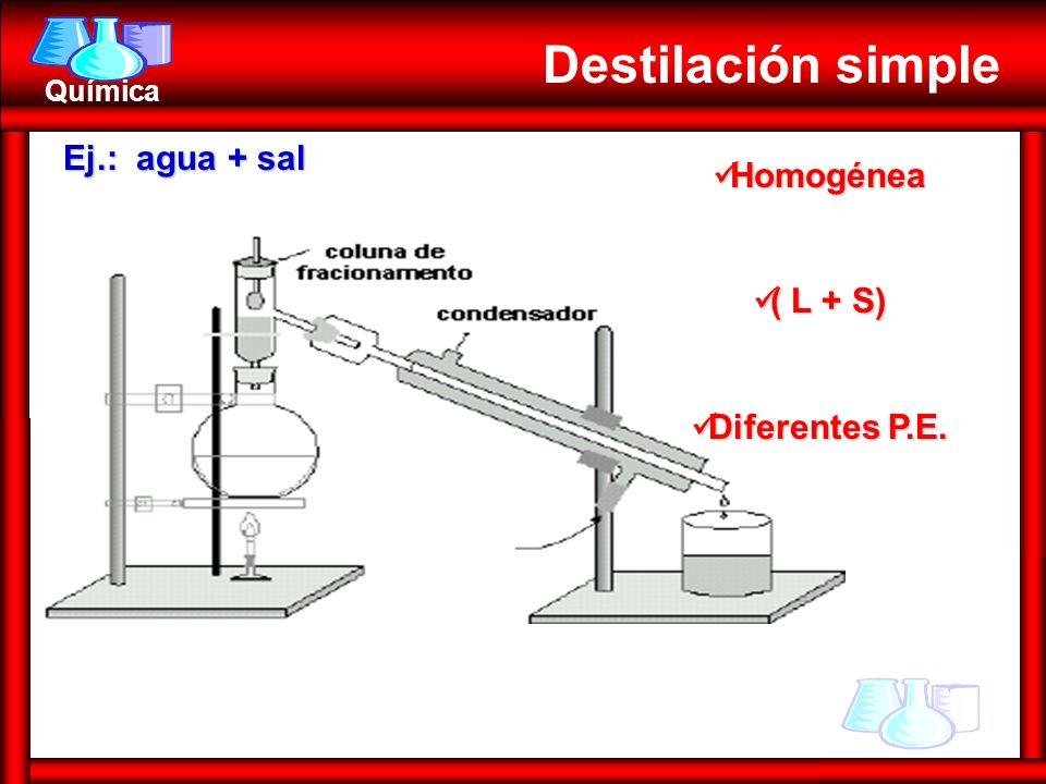 Química Destilación simple Ej.: agua + sal Homogénea Homogénea ( L + S) ( L + S) Diferentes P.E. Diferentes P.E.