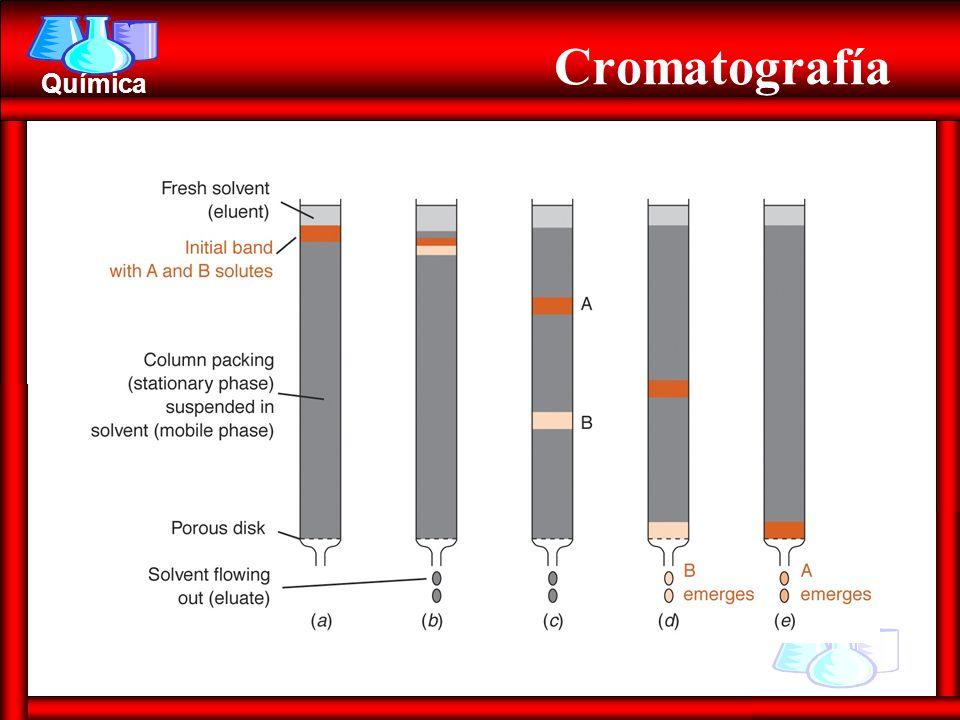 Química Cromatografía