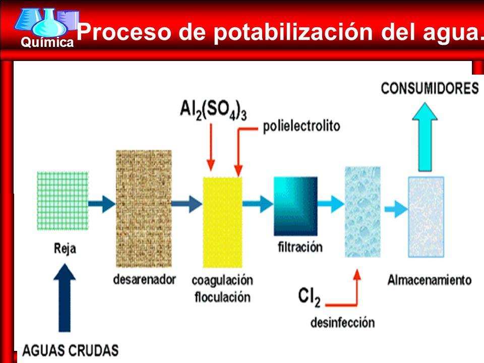 Química Proceso de potabilización del agua.