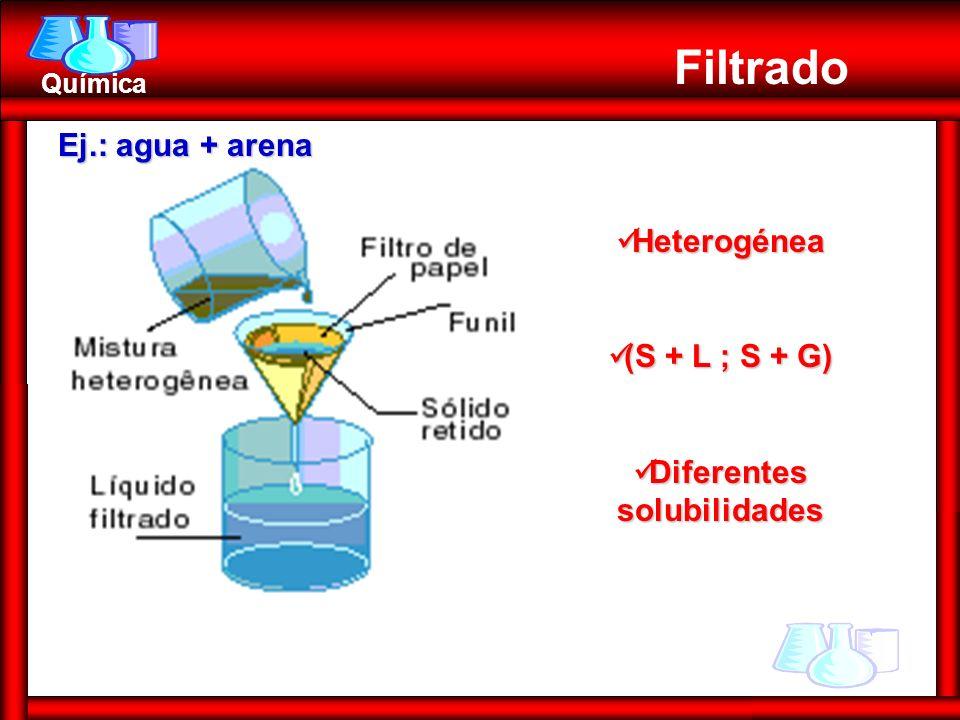 Química Filtrado Heterogénea Heterogénea (S + L ; S + G) (S + L ; S + G) Diferentes solubilidades Diferentes solubilidades Ej.: agua + arena