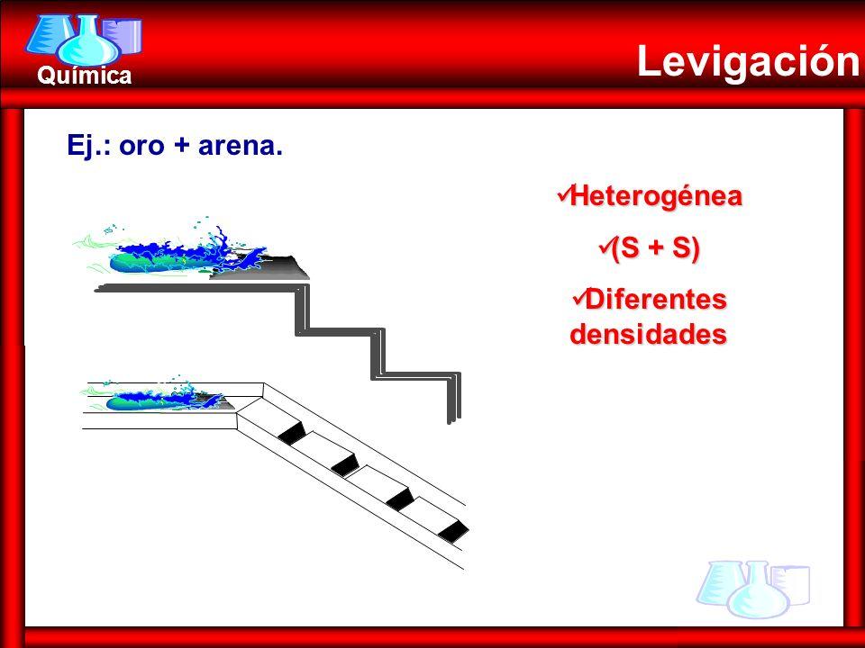 Química Levigación Ej.: oro + arena. Heterogénea Heterogénea (S (S + S) Diferentes Diferentes densidades